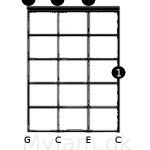 C akkorden ukulele GCEA