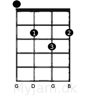 G akkorden ukulele GCEA
